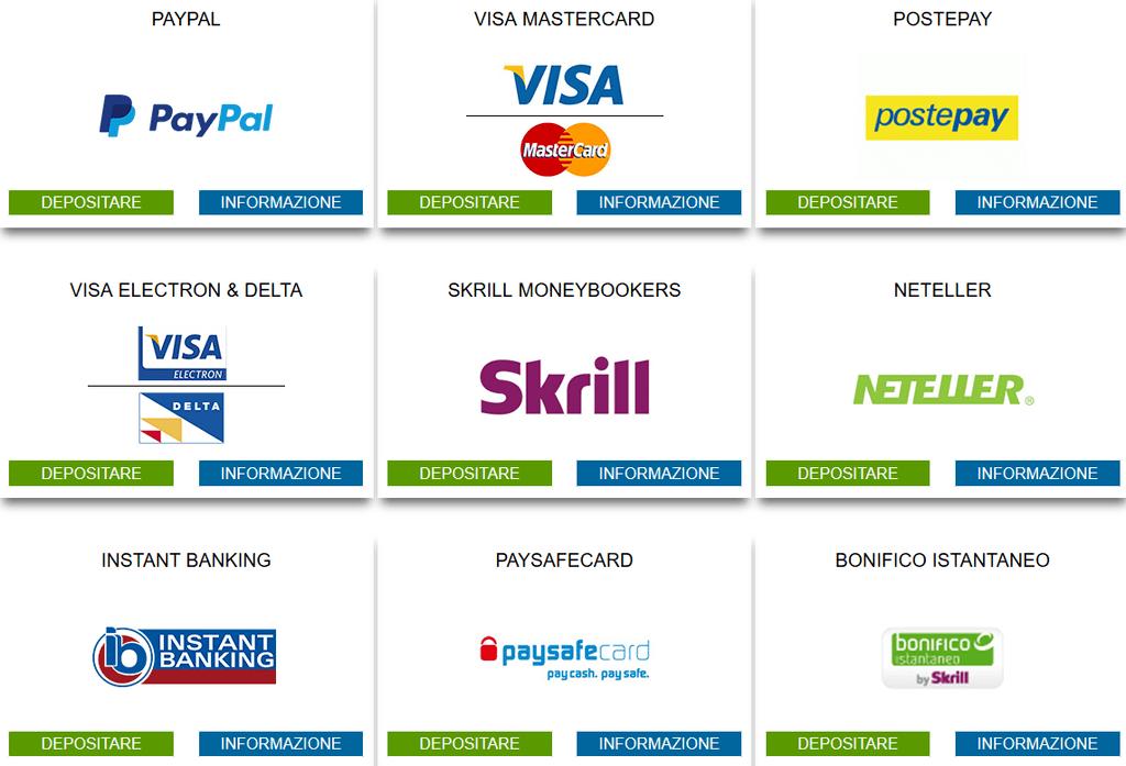 Opzioni pagamento Titanbet casino live bonus