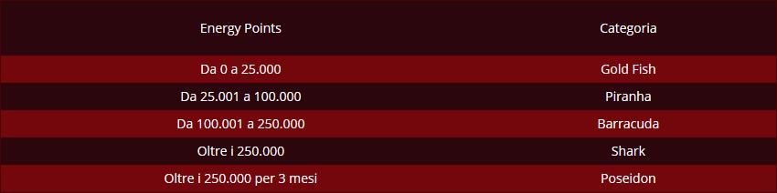 Merkur Win casino-Merkur Win-Bonus-guadagno-easy-mobile