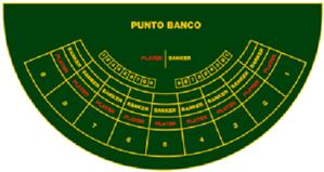 baccarat-baccarat gioco-baccarat regole-giochi di carte-baccarat carte-baccara-punto banco-baccarat casino online-baccarat online